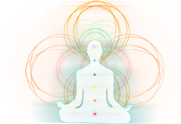 awaken your chakras