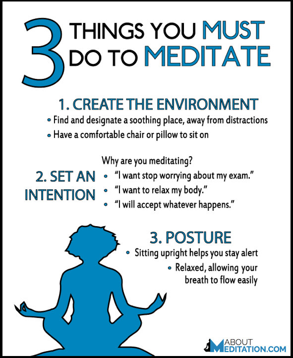 how to meditate