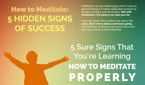 How to Meditate Properly infographic