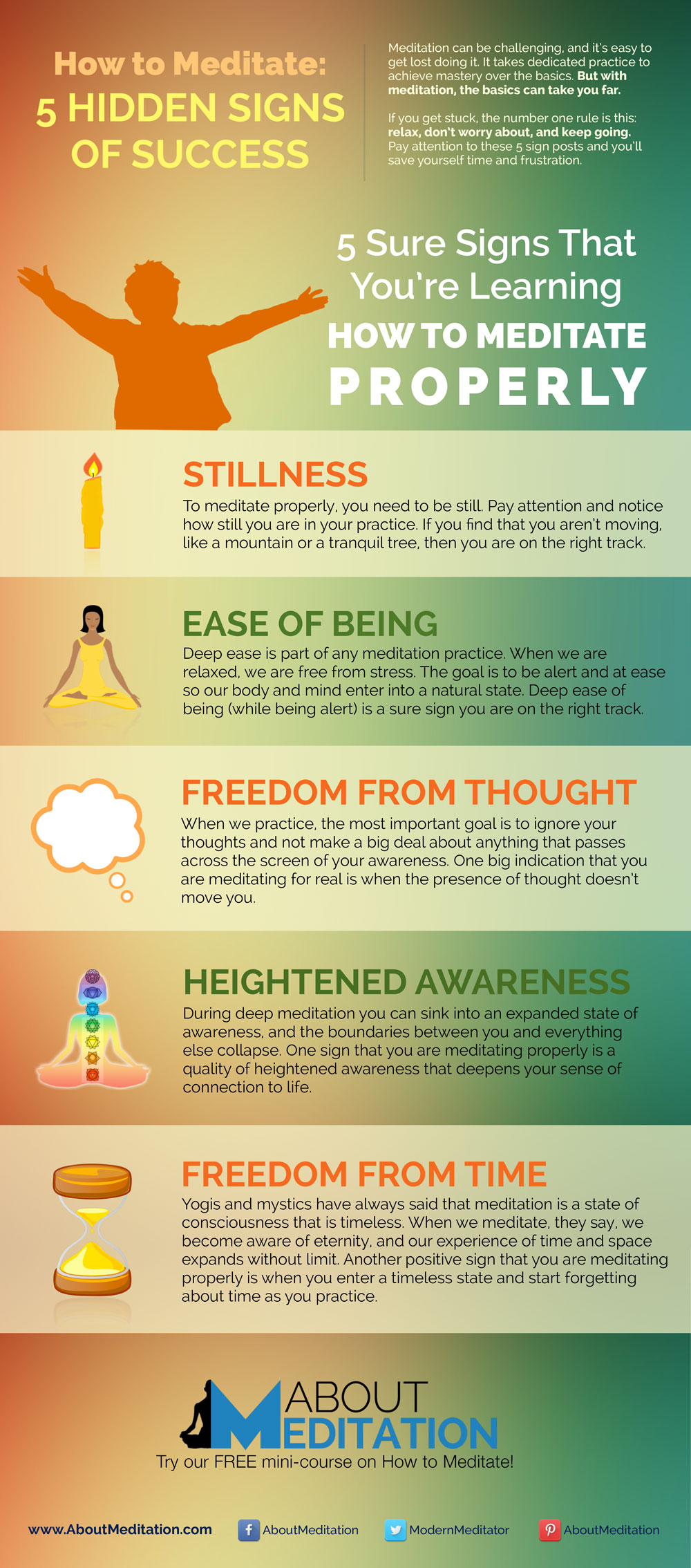 5 Signs of Success - AboutMeditation